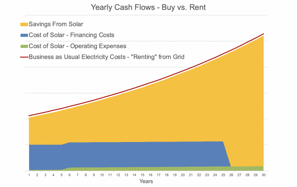 how-much-does-solar-cost